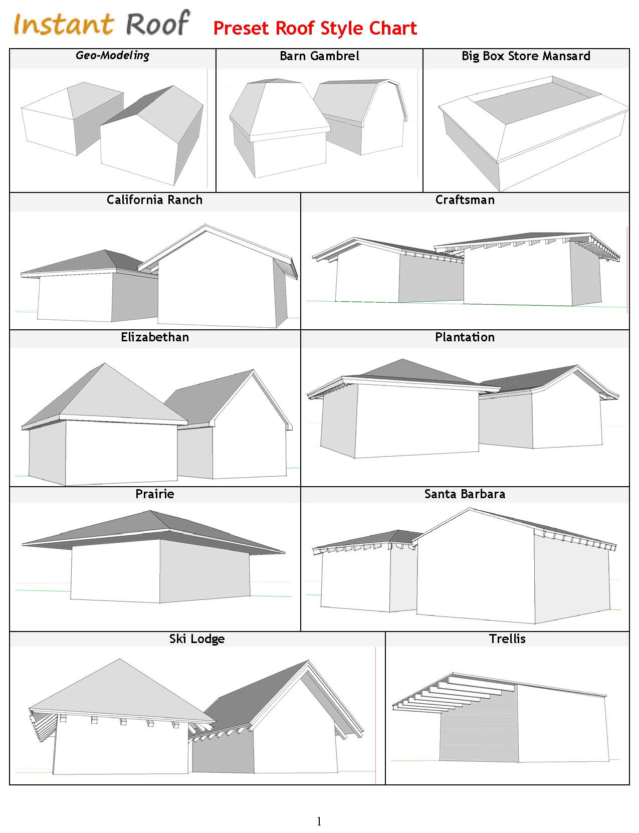 Best Sketchup Plugins for Architects – Part I